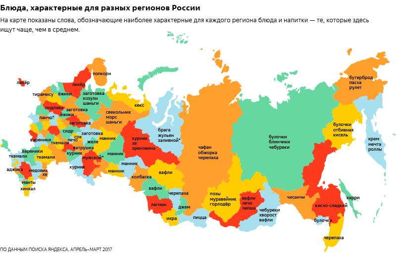 «Яндекс» определил самый известный у граждан России продукт