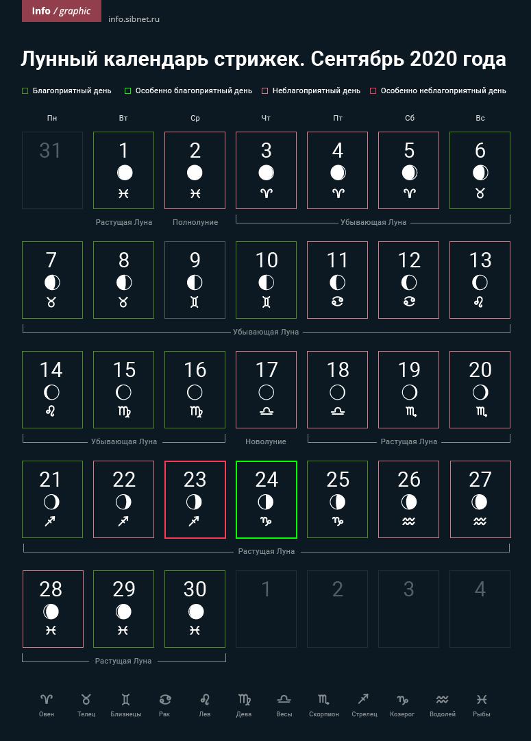 Lunnyj Kalendar Strizhek Sentyabr 2020